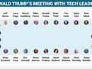 """Cuộc gặp """"hơn 3 ngàn tỉ USD"""" tại Tháp Trump"""