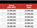 iPhone 7 Plus màu đen giá 38 triệu đồng ở VN