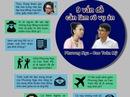 Infographic: Hoa hậu Phương Nga và tiền lệ hiếm có trong tố tụng