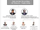 Bộ Chính trị kỷ luật ông Trương Minh Tuấn