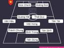 Đội hình xuất phát U23 Việt Nam: HLV Park Hang-seo chọn tấn công phủ đầu?