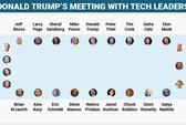 Cuộc gặp
