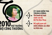 Điện Quang bị xử phạt về thuế gần 38 tỉ đồng