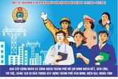 Thi vẽ tranh cổ động chào mừng Đại hội lần thứ XII Công đoàn Việt Nam