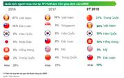 Không có chuyện người nước ngoài mua nhà không cần đặt chân tới Việt Nam