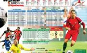 Lịch thi đấu và kết quả VCK World Cup 2018