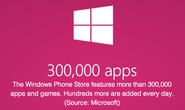 Windows Phone Store đạt hơn 300.000 ứng dụng