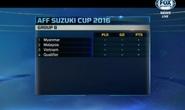 Bốc thăm AFF Cup 2016: Tránh Thái, Việt Nam gặp Malaysia