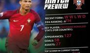 Nike ký hợp đồng tài trợ trọn đời 1 tỉ bảng với Ronaldo