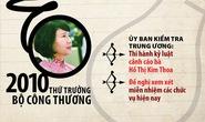Infographic: Bà Hồ Thị Kim Thoa thao túng Điện Quang thế nào?