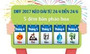 Vui tới bến với lễ hội pháo hoa quốc tế DIFF 2017 tại Đà Nẵng