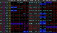Cổ phiếu mạnh bị xả hàng, VN-Index mất hơn 56 điểm