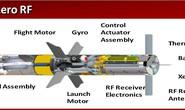 Mỹ bán 460 tên lửa chống tăng cho Đài Loan?