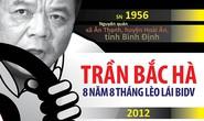 (Infographic) - BIDV dưới triều đại của ông Trần Bắc Hà