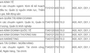 Trường ĐH Kinh tế TP HCM nhận hồ sơ xét tuyển từ 16-18 điểm