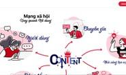 Thêm mạng xã hội Việt Lotus gia nhập sân chơi cùng Gapo, Facebook
