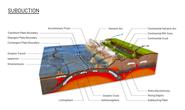 Sốc: mảnh vỏ Trái Đất cõng Thái Bình Dương đi lạc tận châu Á