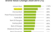 Thương hiệu Vietcombank - Top 2 ngân hàng tăng trưởng cao nhất toàn cầu