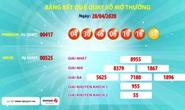 Ba vé Vietlott cùng trúng giải Jackpot 2 hơn 4,1 tỉ  đồng