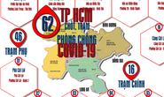 [Infographic] 62 chốt, trạm kiểm soát dịch Covid-19 tại TP HCM người dân cần biết