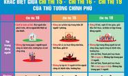 TP HCM giãn cách xã hội theo Chỉ thị 15 như thế nào?
