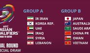 Tuyển Việt Nam cùng Nhật Bản, Úc, Trung Quốc chung bảng B Vòng loại thứ 3 World Cup 2022