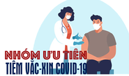 [Infographic] Những nhóm mở rộng được ưu tiên tiêm vắc-xin Covid-19