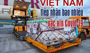 [Infographic] Việt Nam đã tiếp nhận bao nhiêu vắc-xin phòng Covid-19?