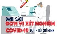 [Infographic] Có nhu cầu rời khỏi TP HCM, xét nghiệm nhanh Covid-19 ở đâu?