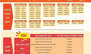 Vietlott bán vé Keno tại 40 tỉnh, thành phố