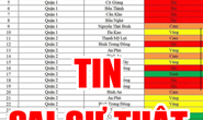 TP HCM bác bỏ bảng công bố vùng xanh, vùng đỏ lan truyền trên mạng
