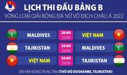 Afghanistan rút khỏi Vòng loại châu Á 2022, tuyển nữ Việt Nam rộng cửa đi tiếp
