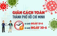 [infographic]  TP HCM tiếp tục giãn cách xã hội thêm 2 tuần, vì sao?
