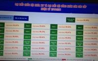 Đến hơn 17 giờ, cử tri TP HCM đi bầu cử trên 95%