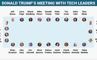 Cuộc gặp hơn 3 ngàn tỉ USD tại Tháp Trump