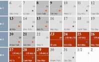 Chính thức ban hành lịch nghỉ Tết Nguyên đán Canh Tý 2020