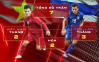 [Infographic] Lịch sử đối đầu tuyển Việt Nam - Thái Lan