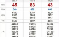 Kết quả xổ số hôm nay 7-5: Vĩnh Long, Bình Dương, Trà Vinh, Gia Lai, Ninh Thuận, Hải Phòng