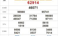 Kết quả xổ số hôm nay 31-7: Xổ số Nam Định