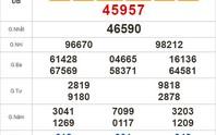 Kết quả xổ số hôm nay 19-9: Kon Tum, Khánh Hòa, Thái Bình