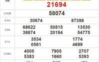 Kết quả xổ số hôm nay 26-9: Kon Tum, Khánh Hòa, Thái Bình