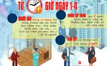 [Infographic] Thực hiện cách ly toàn xã hội trong 15 ngày ai cũng phải biết