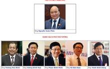 Các thành viên Chính phủ nhiệm kỳ 2016 - 2021