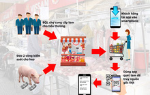 Soi thịt sạch bằng smartphone