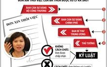 Thứ trưởng Hồ Thị Kim Thoa không thể nghỉ việc để trốn kỷ luật