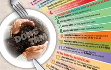 Chiêu ăn đất của cán bộ ở điểm nóng Đồng Tâm