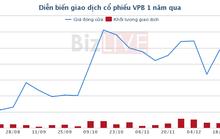 Top 10 đại gia ngân hàng giàu nhất sàn chứng khoán Việt 2017: VPBank độc chiếm