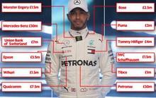 Choáng với hợp đồng tài trợ kỷ lục của Hamilton