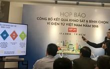 Kết quả Khảo sát và bình chọn Ví điện tử tiêu biểu Việt Nam 2018