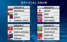 Sau kỳ tích U23 châu Á, đến lượt U19 Việt Nam lại vào bảng tử thần